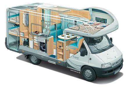 Tecnica camper abc camper usati - Camper 4 posti letto ...
