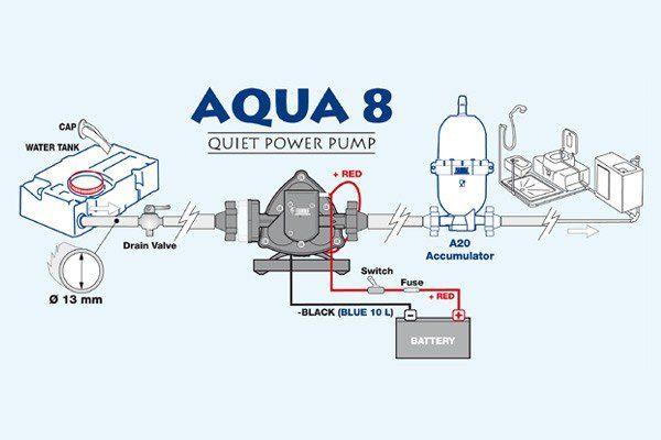Pompa Fiamma aqua 8
